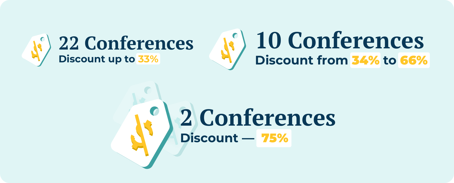 HR Conferences Early Bird discount percentage