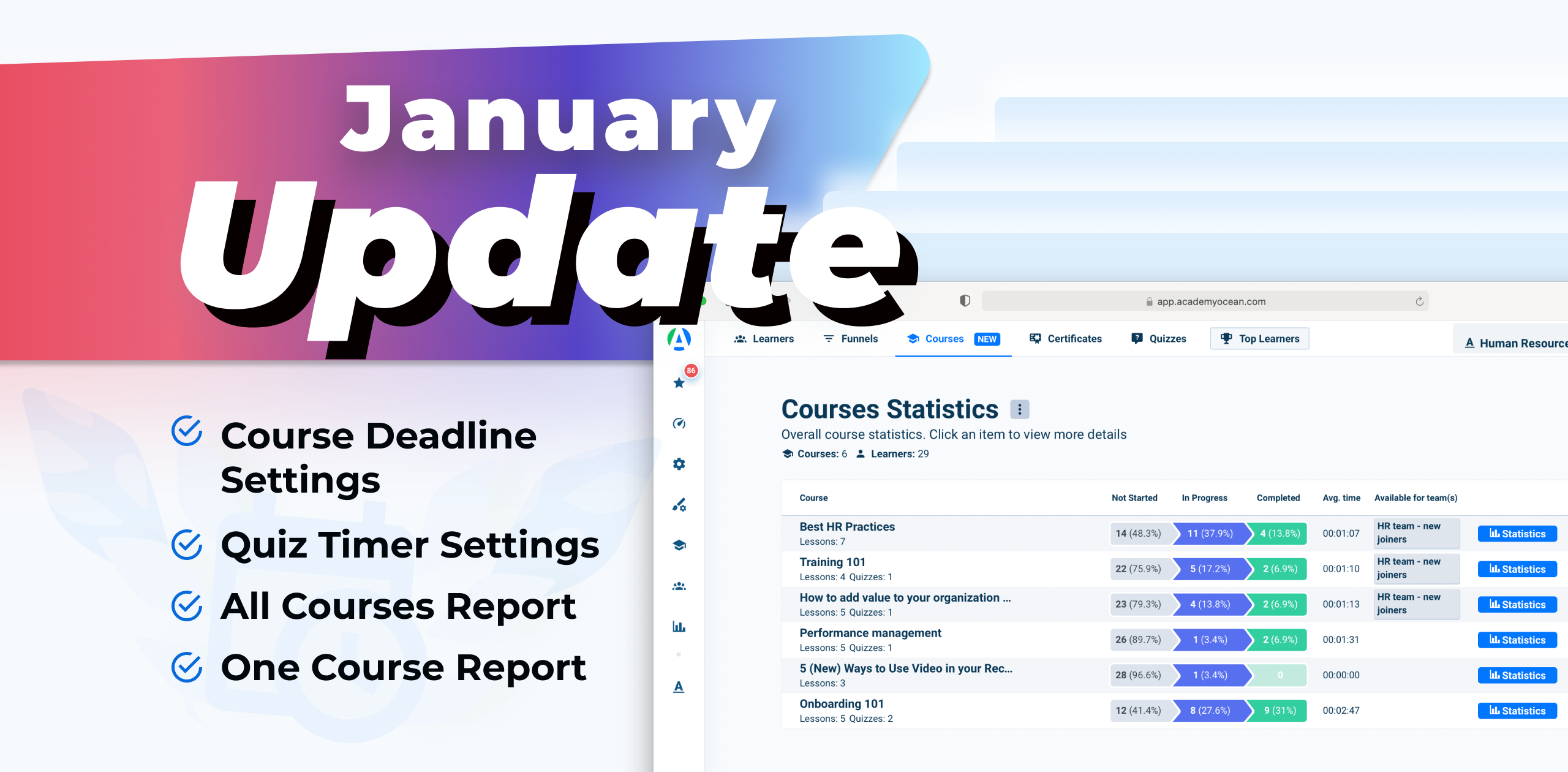 AcademyOcean January 2021 Update
