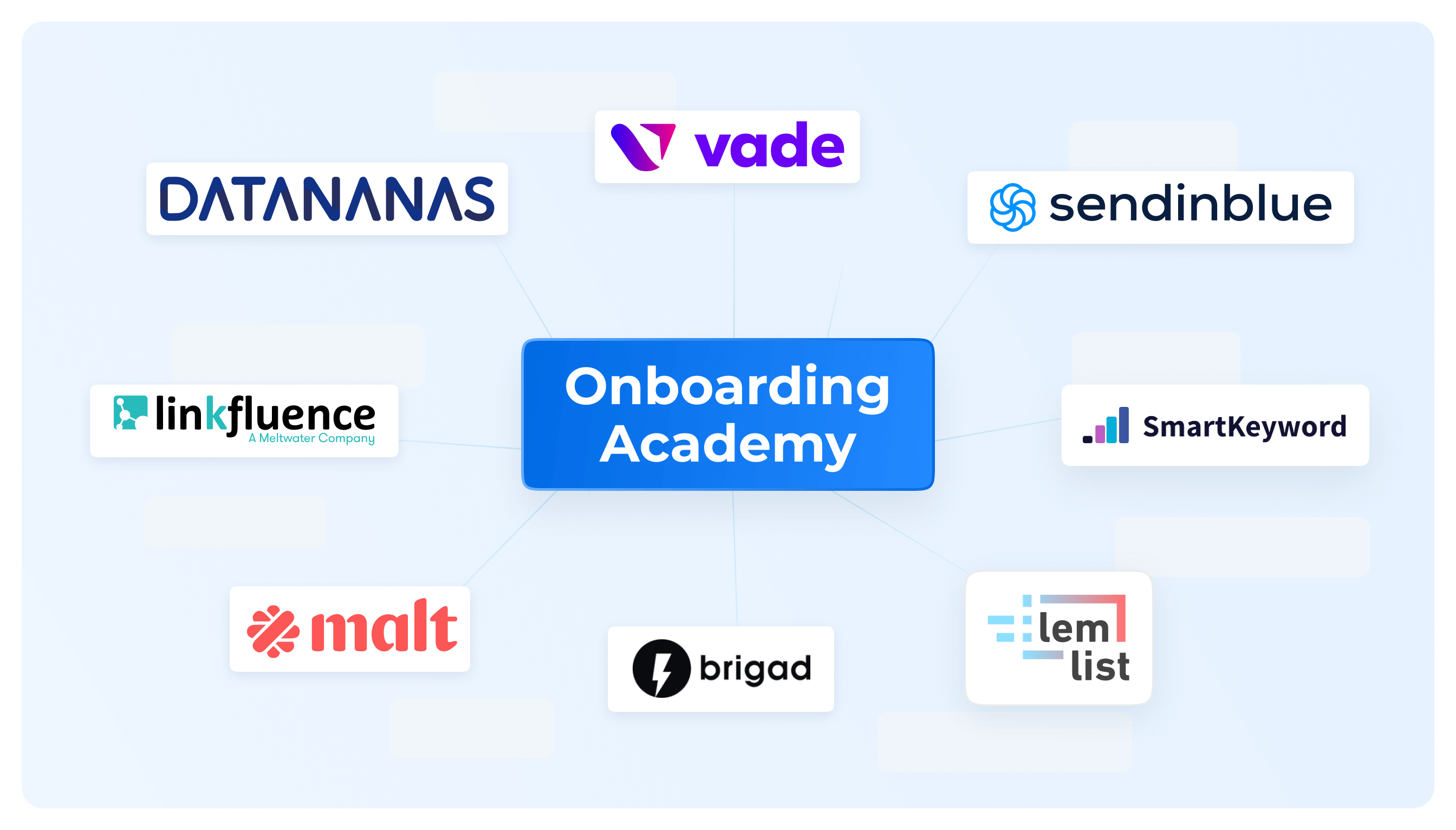 French SaaS companies and their academies